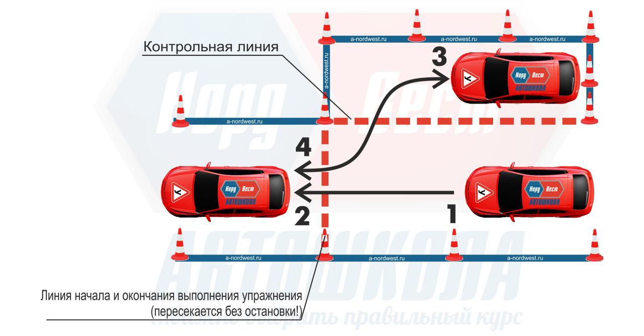 Медицинская справка для автошколы на полежаевской Справка о надомном обучении Щёлковский проезд