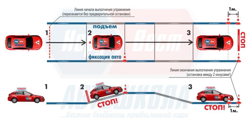 ostanovka-i-nachalo-dvizheniya-na-podeme_nordvest_1280
